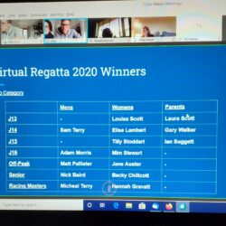 Virtual Regatta results 2020