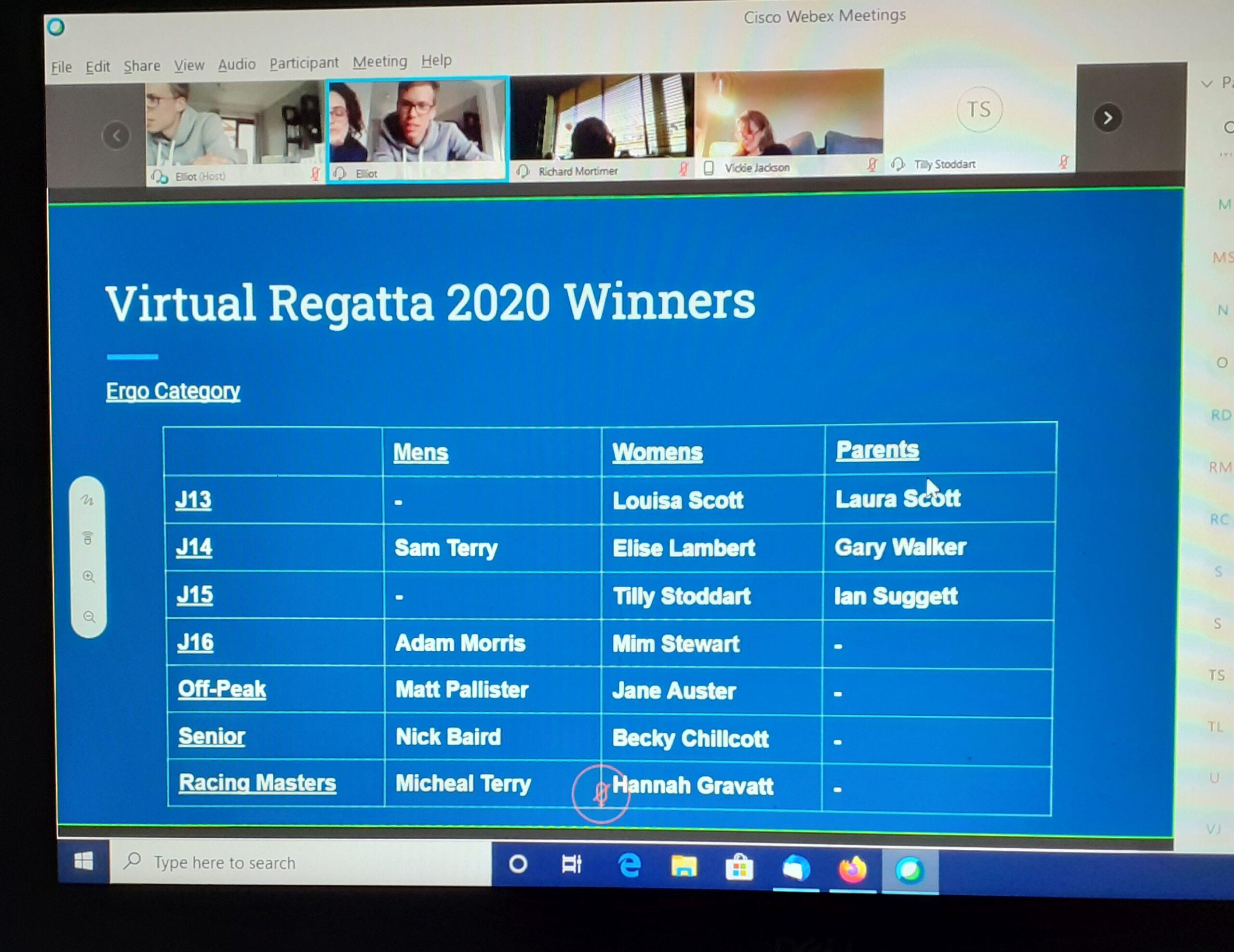Virtual Regatta results 2020
